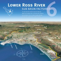 Black Ross Waterquality Improvement Plan Infographic
