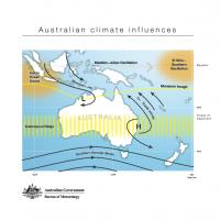 Australian climate influences