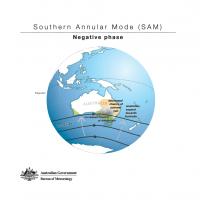 Southern Annular Node (SAM) - Negative phase