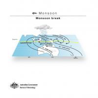 Monsoon - Monsoon break