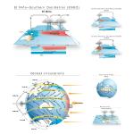 Bureau of Meteorology infographics